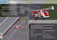 Iveco-Magirus Fire Fighter
